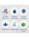 Housse de matelas 90 / 100 par 190 Anti-Punaise de Lit TWIN CleanRest Pro